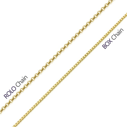 Vertical Roman Numeral Necklace Personalized Necklaces